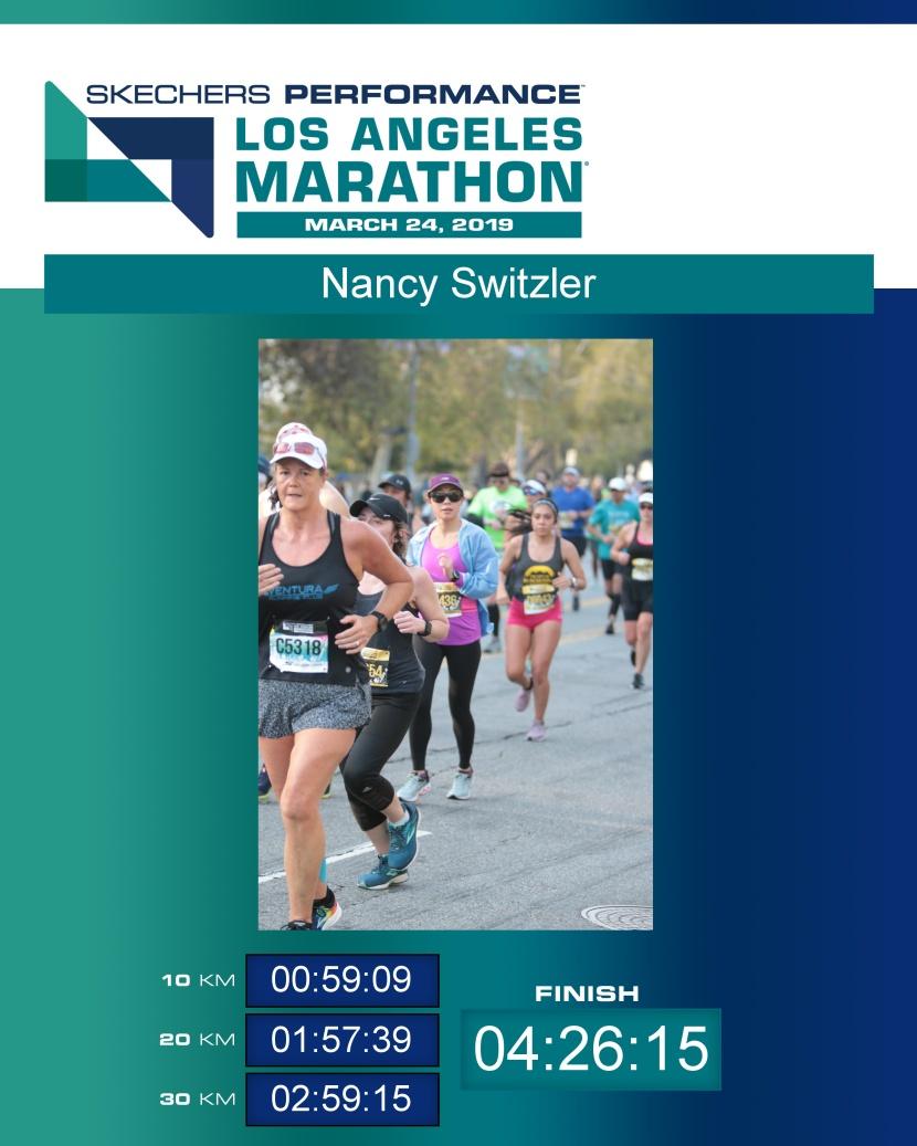 LA Marathon RaceRecap